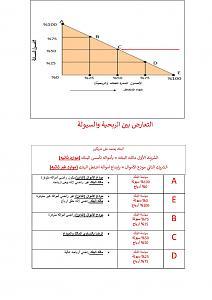 -%CA%DA%C7%D1%D6-%C7%E1%D1%C8%CD%ED%C9-%E6%C7%E1%D3%ED%E6%E1%C9.jpg
